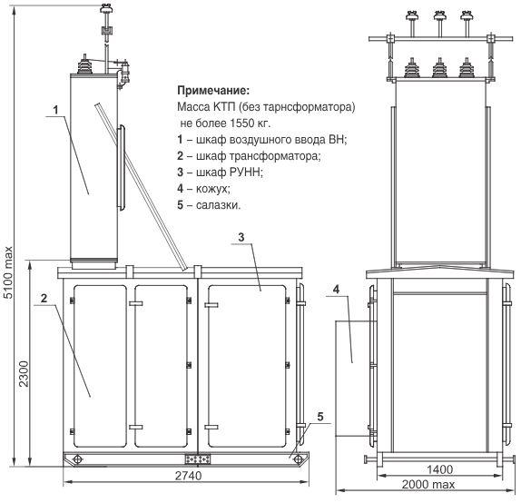 Габаритные размеры и масса КТПТАС мощностью 630 кВА