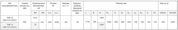 Технические характеристики ТМГ12 250 кВА