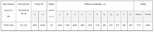 Технические характеристики ТМГ21 3200 кВА
